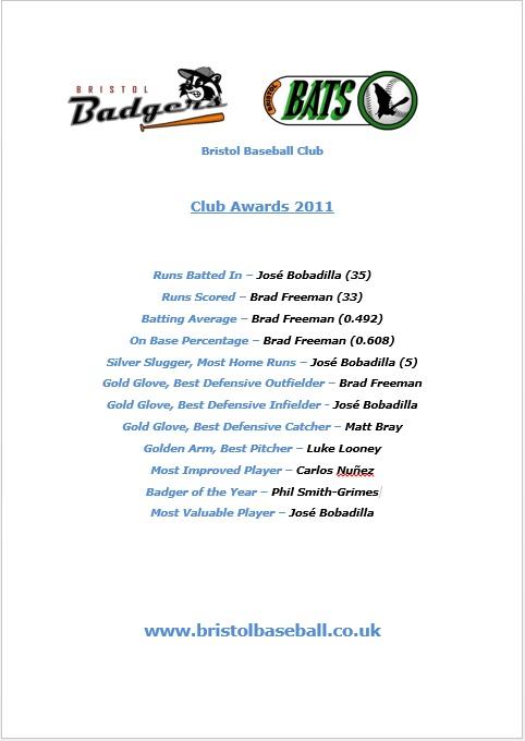 2011 Awards Summary