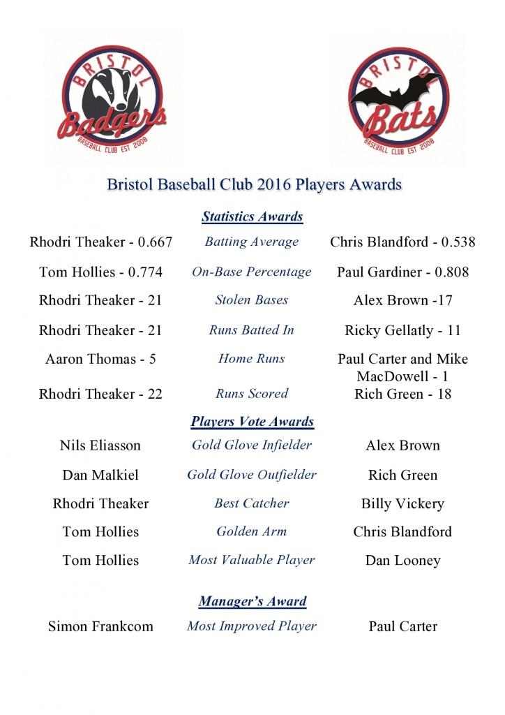 2016-awards-summary